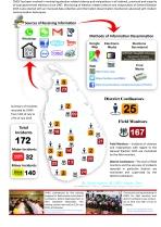 Info Graphic-CMEV PGE 2015 English