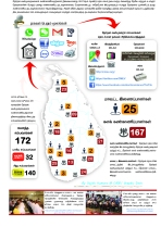 Info Graphic -CMEV PGE 2015 Tamil